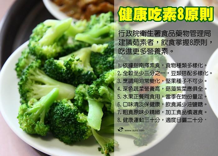 健康吃素8原則:suiis素易