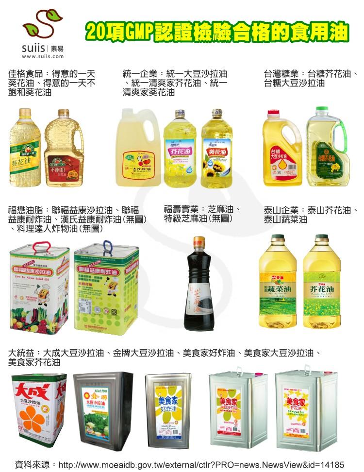 20項GMP認證檢驗合格的食用油:suiis素易